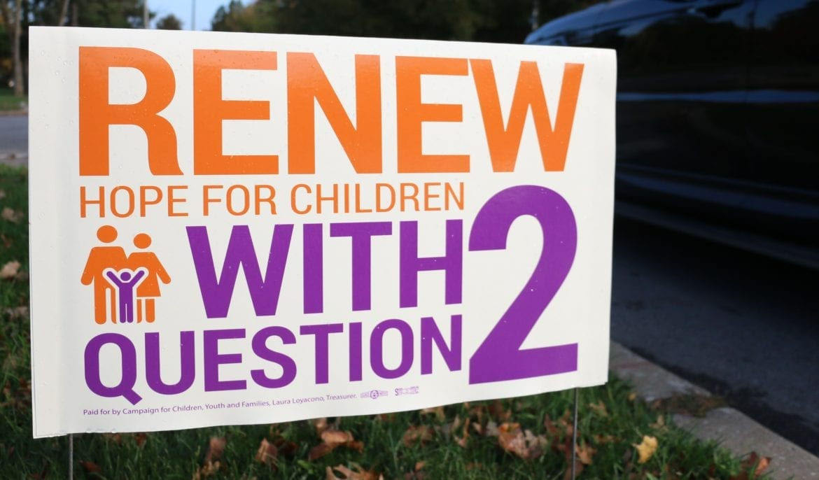 Question 2 sign
