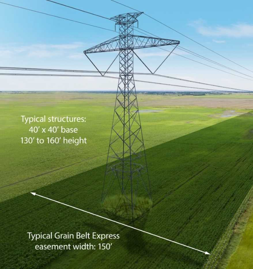 A visualization shows what the Grain Belt Express transmission line would look line running across a farmer's land.