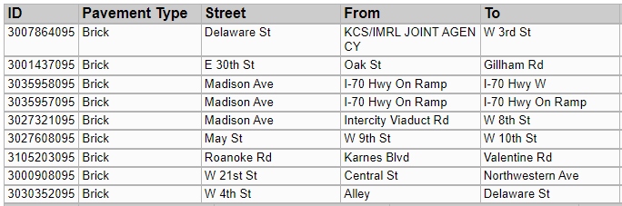 Maggie Green, city of Kansas City, Missouri media relations manager, shared this screenshot, which details the city's brick streets.