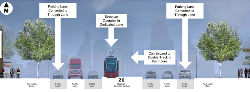 The NorthRail study recommended Burlington Road as the streetcar extension route.