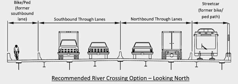 The 2014 NorthRail Streetcar Study recommended adapting the Heart of America/Missouri 9 Bridge to bring the streetcar over the Missouri River to North Kansas City.